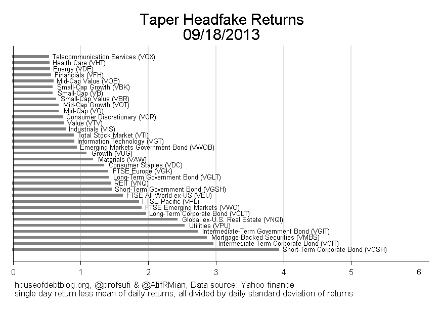 Taper Headfake Returns