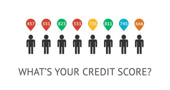 Fair Credit - What It Means for You
